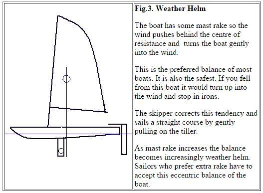 WeatherhelmFigure