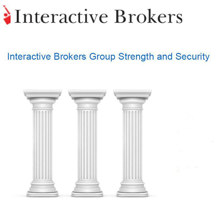Weatherhelm Capital Management, LLC Announces Clearing